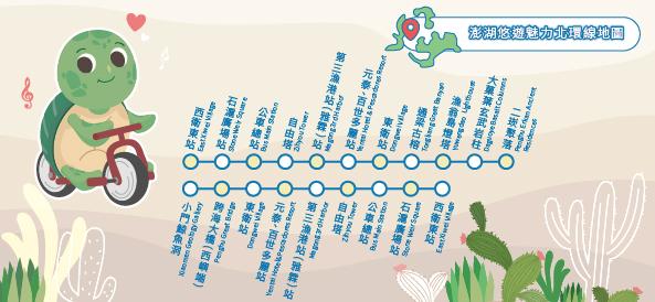 北環線路線圖
